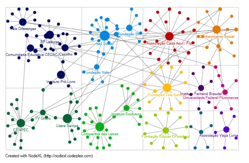 Mapa representando a potencial expansão da Rede.